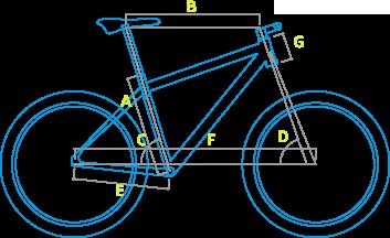 bike preview